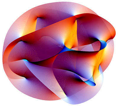 A graphic representation of superstring theory.