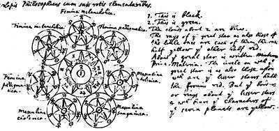Notes on the Philosopher's Stone (Telesma), by Isaac Newton.